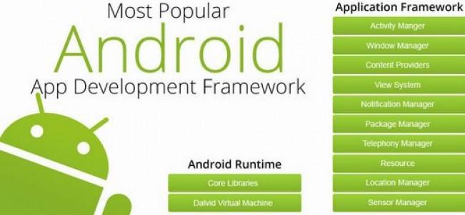六款值得推荐的Android开源框架简介