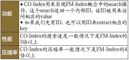 数据库压缩技术探索