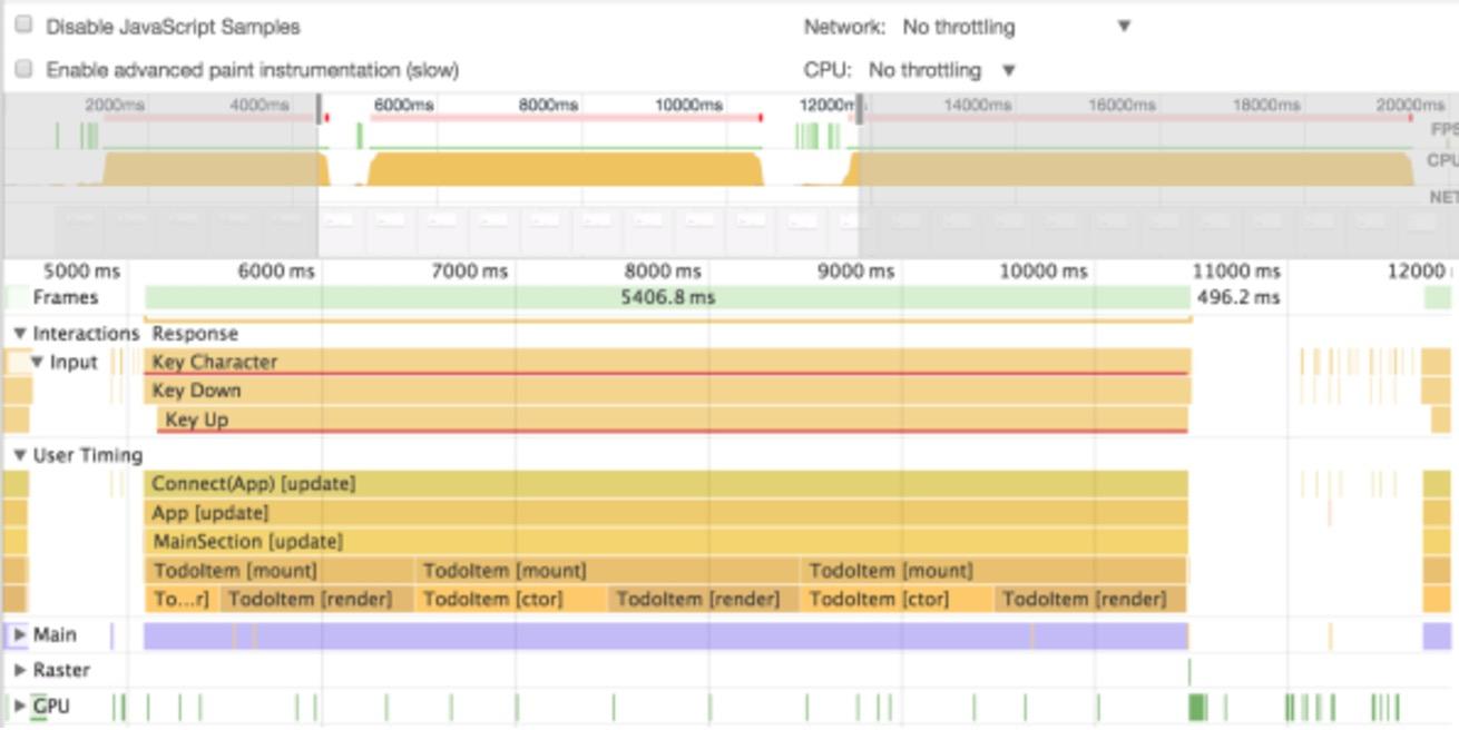 高性能 React: 3 种提升 APP 速度的新工具