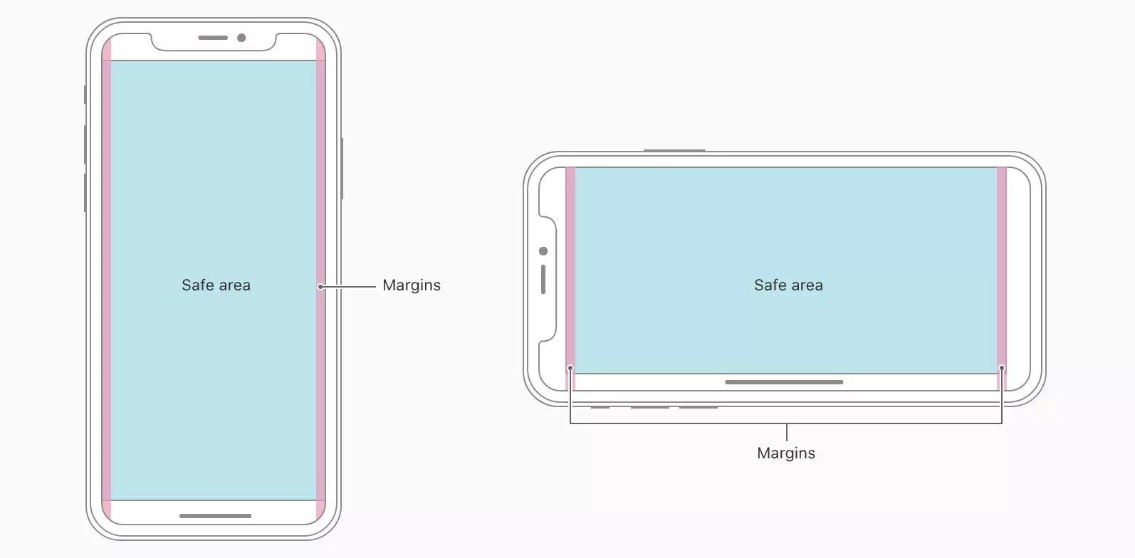 剖析 iOS 11 网页适配问题
