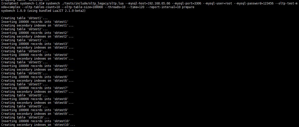 详解 MySQL 基准测试和 sysbench 工具