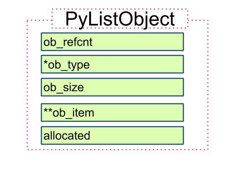 Python 源码阅读:list
